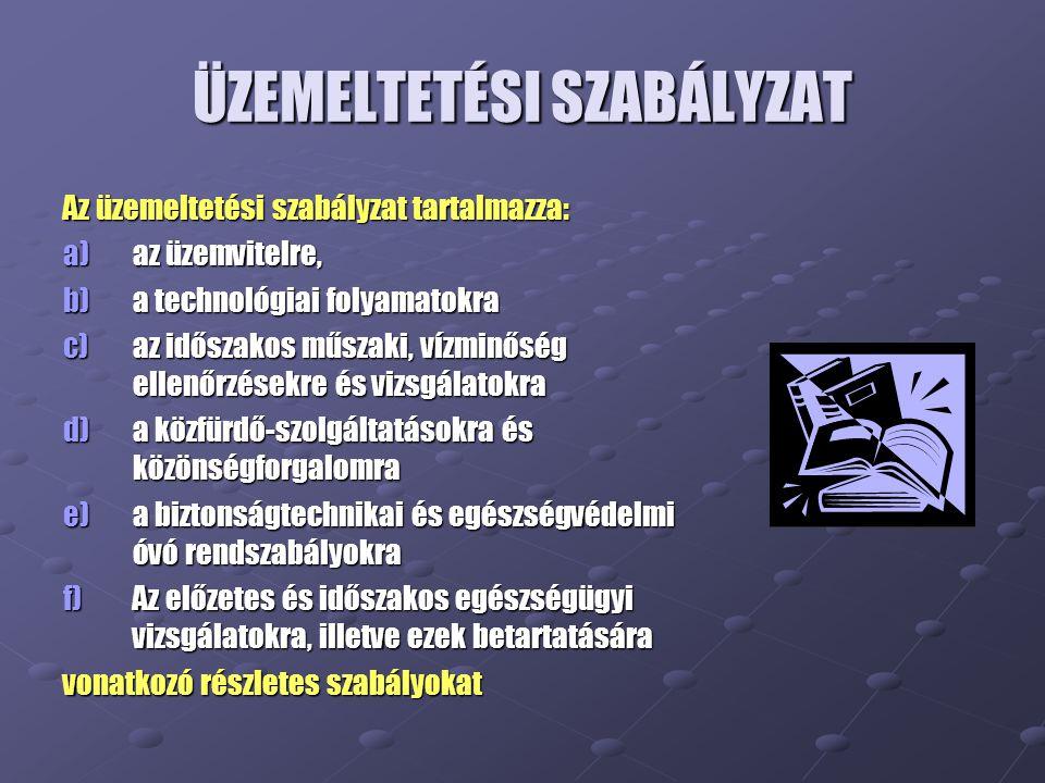 ÜZEMELTETÉSI SZABÁLYZAT
