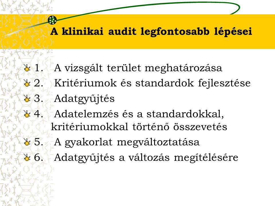 A klinikai audit legfontosabb lépései