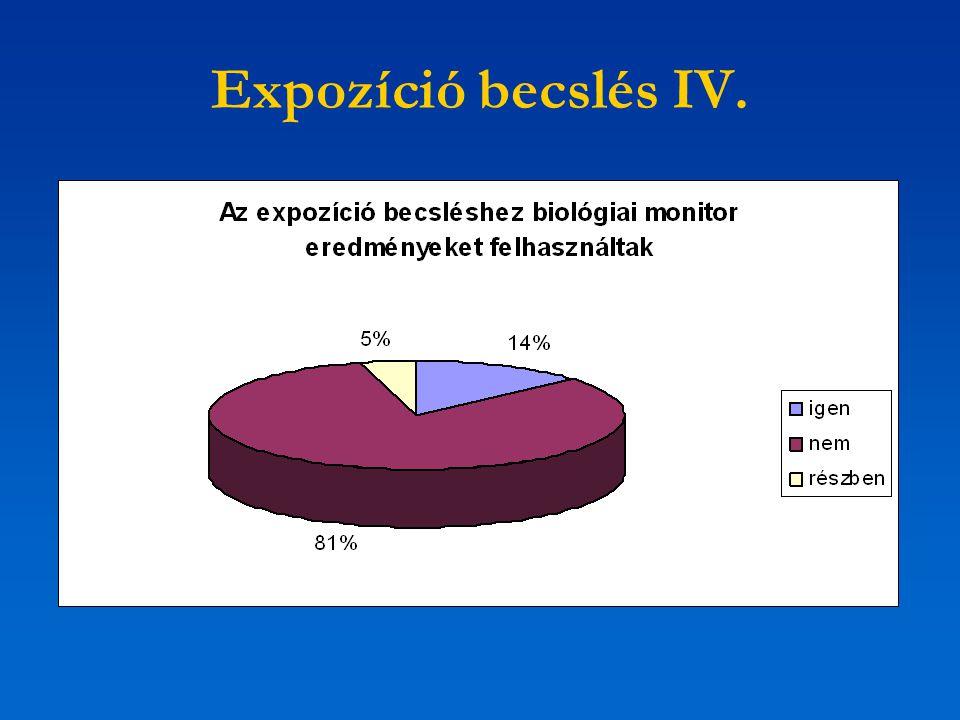 Expozíció becslés IV.