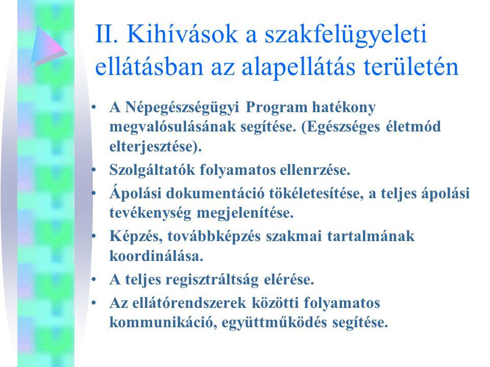 II. Kihívások a szakfelügyeleti ellátásban az alapellátás területén