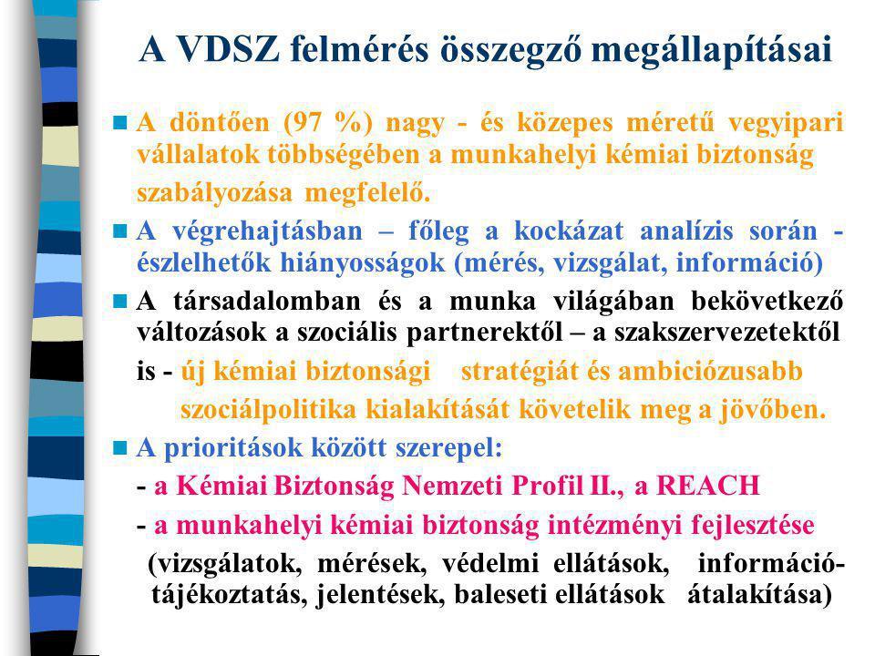 A VDSZ felmérés összegző megállapításai