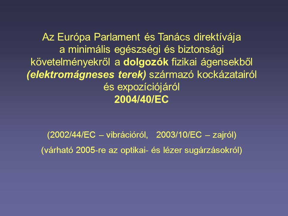 Az Európa Parlament és Tanács direktívája