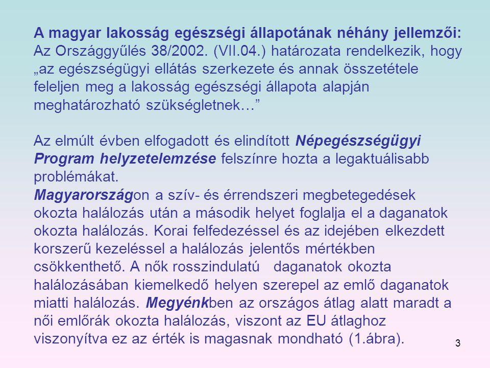 A magyar lakosság egészségi állapotának néhány jellemzői: Az Országgyűlés 38/2002.