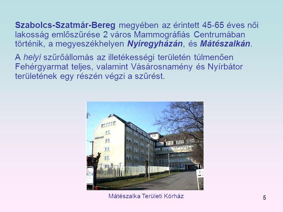 Mátészalka Területi Kórház