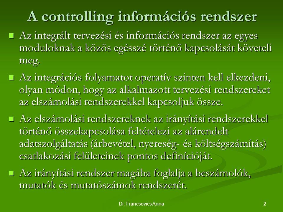A controlling információs rendszer