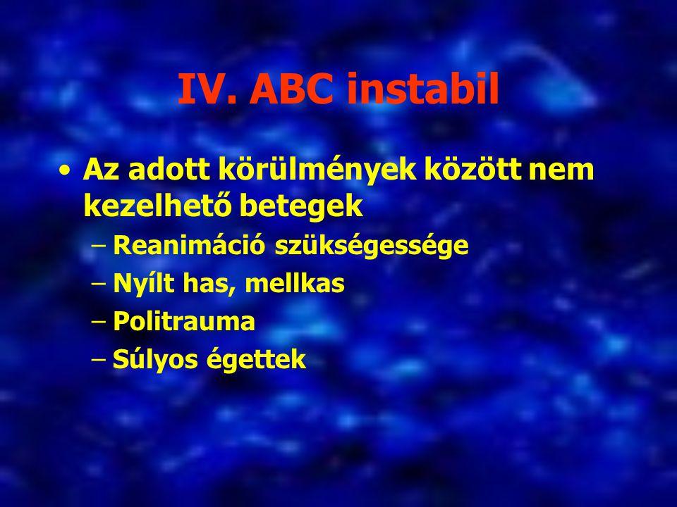 IV. ABC instabil Az adott körülmények között nem kezelhető betegek