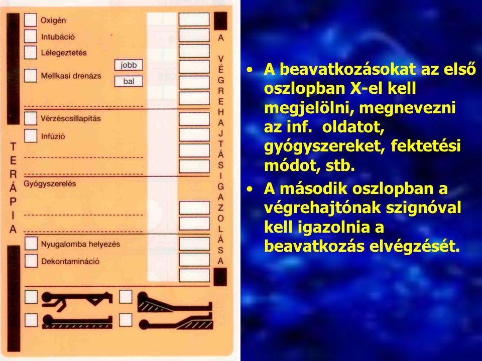 A beavatkozásokat az első oszlopban X-el kell megjelölni, megnevezni az inf. oldatot, gyógyszereket, fektetési módot, stb.