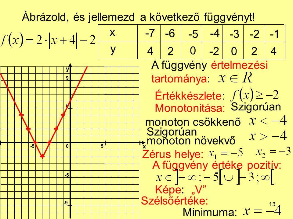 Ábrázold, és jellemezd a következő függvényt! x -7 -6 -5 -4 -3 -2 -1 y