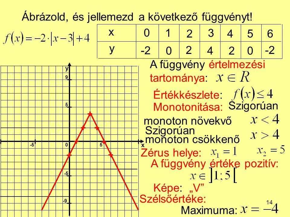 Ábrázold, és jellemezd a következő függvényt! x 1 2 3 4 5 6 y -2 2 4 2
