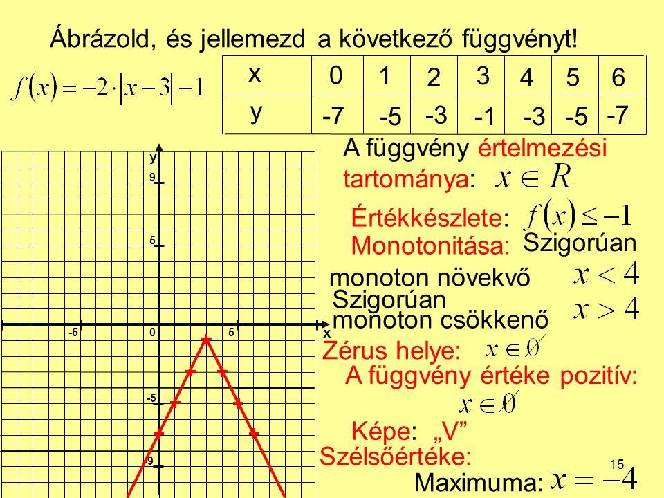 Ábrázold, és jellemezd a következő függvényt! x 1 2 3 4 5 6 y -7 -5 -3