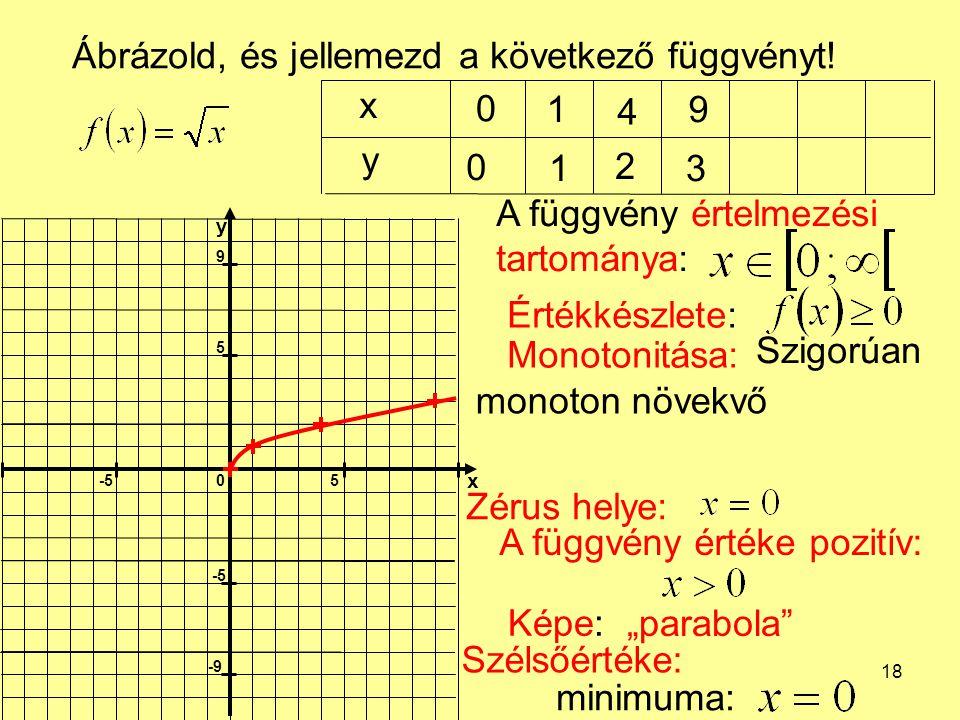 Ábrázold, és jellemezd a következő függvényt! x 1 4 9 y 1 2 3