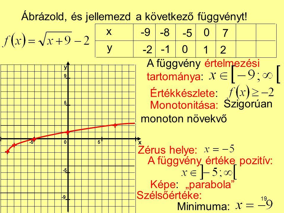 Ábrázold, és jellemezd a következő függvényt! x -9 -8 -5 7 -2 -1 y -2