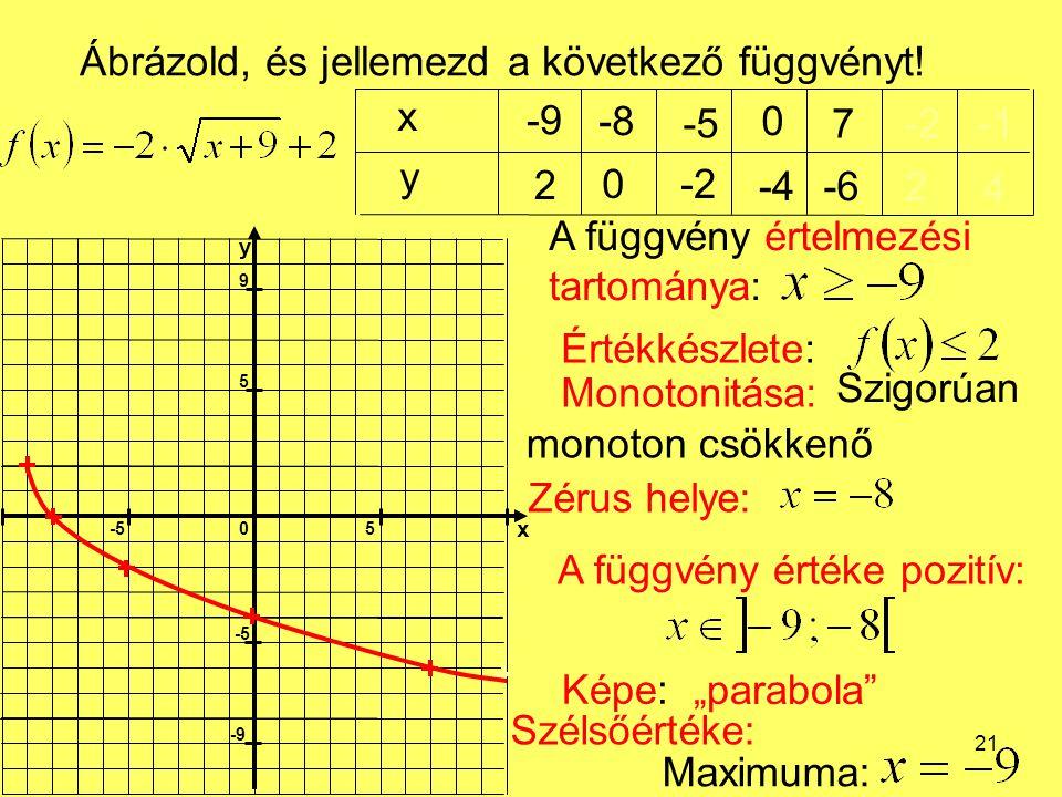 Ábrázold, és jellemezd a következő függvényt! x -9 -8 -5 7 -2 -1 y 2
