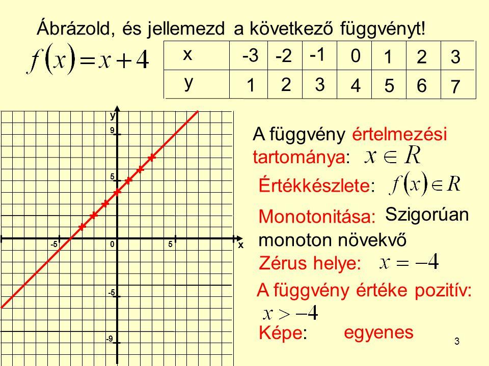 Ábrázold, és jellemezd a következő függvényt! x -3 -2 -1 1 2 3 y 1 2 3