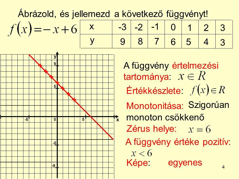 Ábrázold, és jellemezd a következő függvényt! x -3 -2 -1 1 2 3 y 9 8 7
