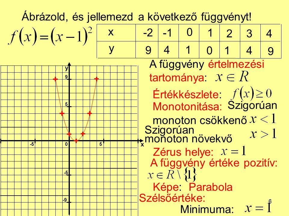 Ábrázold, és jellemezd a következő függvényt! x -2 -1 1 2 3 4 y 9 4 1