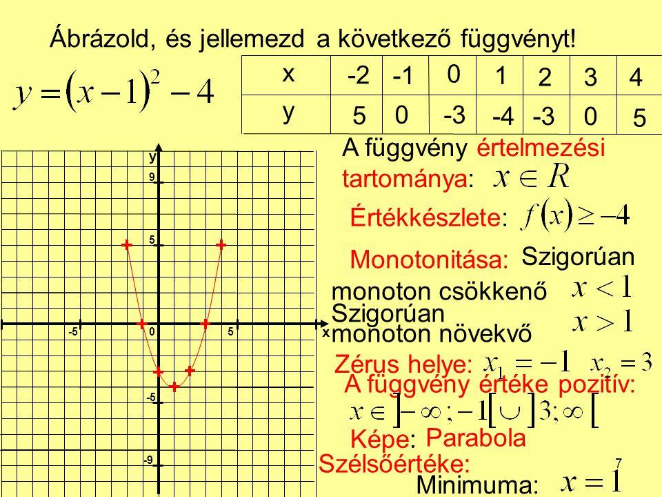 Ábrázold, és jellemezd a következő függvényt! x -2 -1 1 2 3 4 y 5 -3