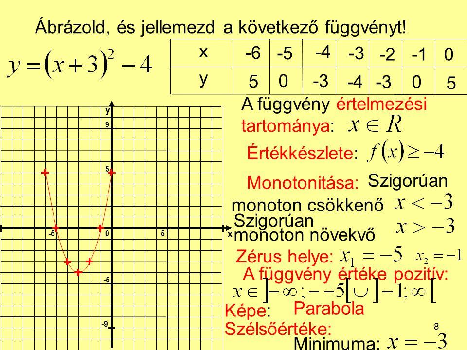 Ábrázold, és jellemezd a következő függvényt! x -6 -5 -4 -3 -2 -1 y 5