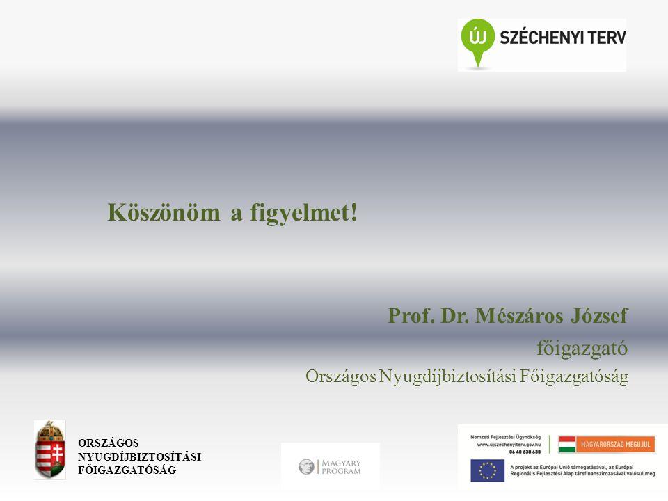 Köszönöm a figyelmet! Prof. Dr. Mészáros József főigazgató