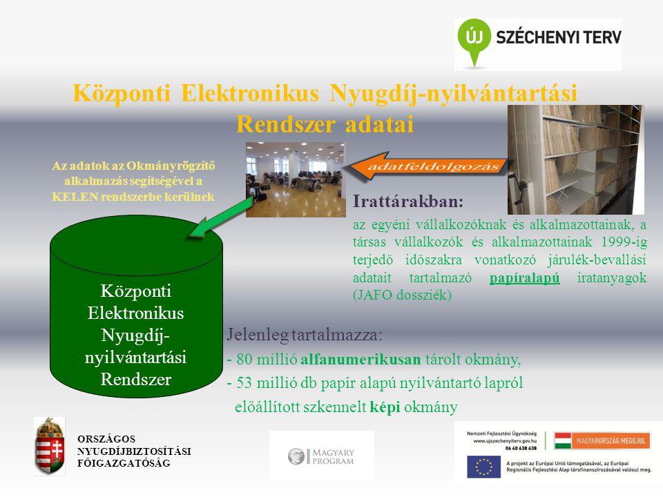 Központi Elektronikus Nyugdíj-nyilvántartási Rendszer adatai