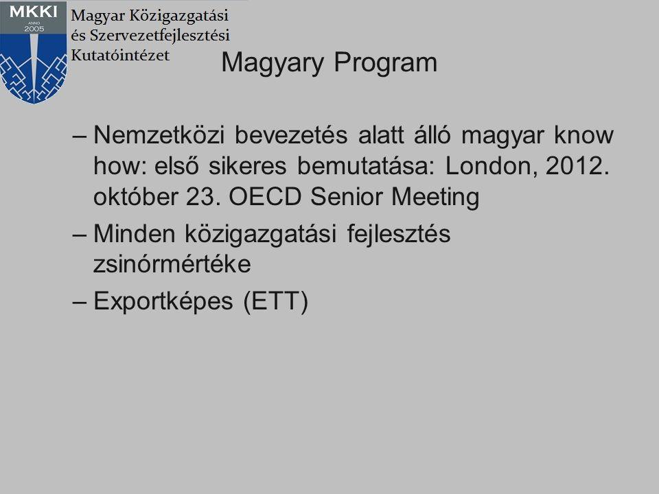 Magyary Program Nemzetközi bevezetés alatt álló magyar know how: első sikeres bemutatása: London, 2012. október 23. OECD Senior Meeting.
