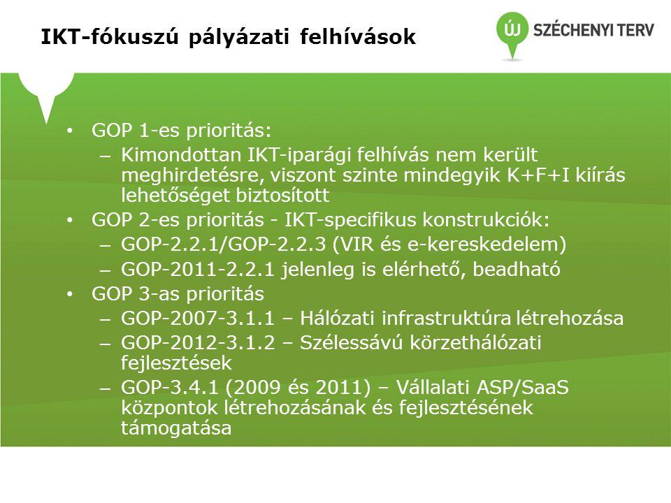 IKT-fókuszú pályázati felhívások