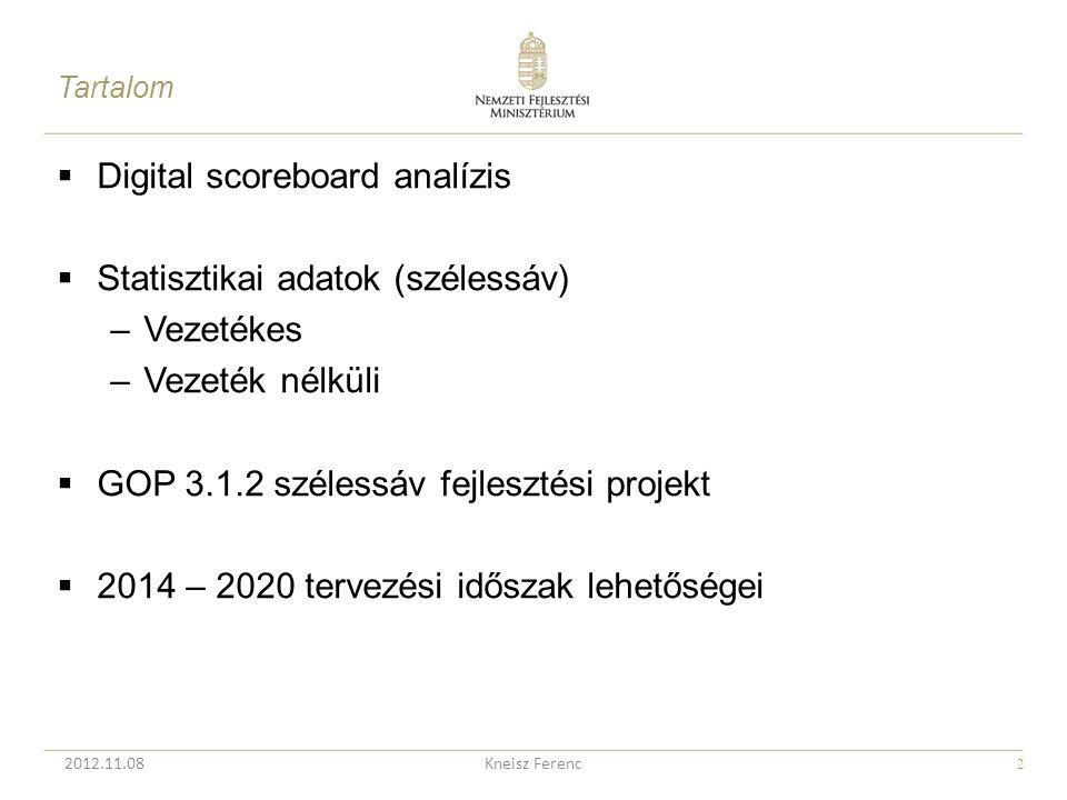 Digital scoreboard analízis Statisztikai adatok (szélessáv) Vezetékes