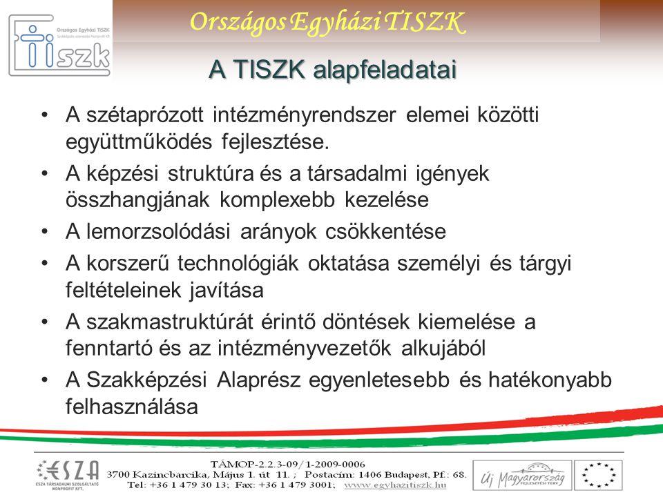A TISZK alapfeladatai A szétaprózott intézményrendszer elemei közötti együttműködés fejlesztése.
