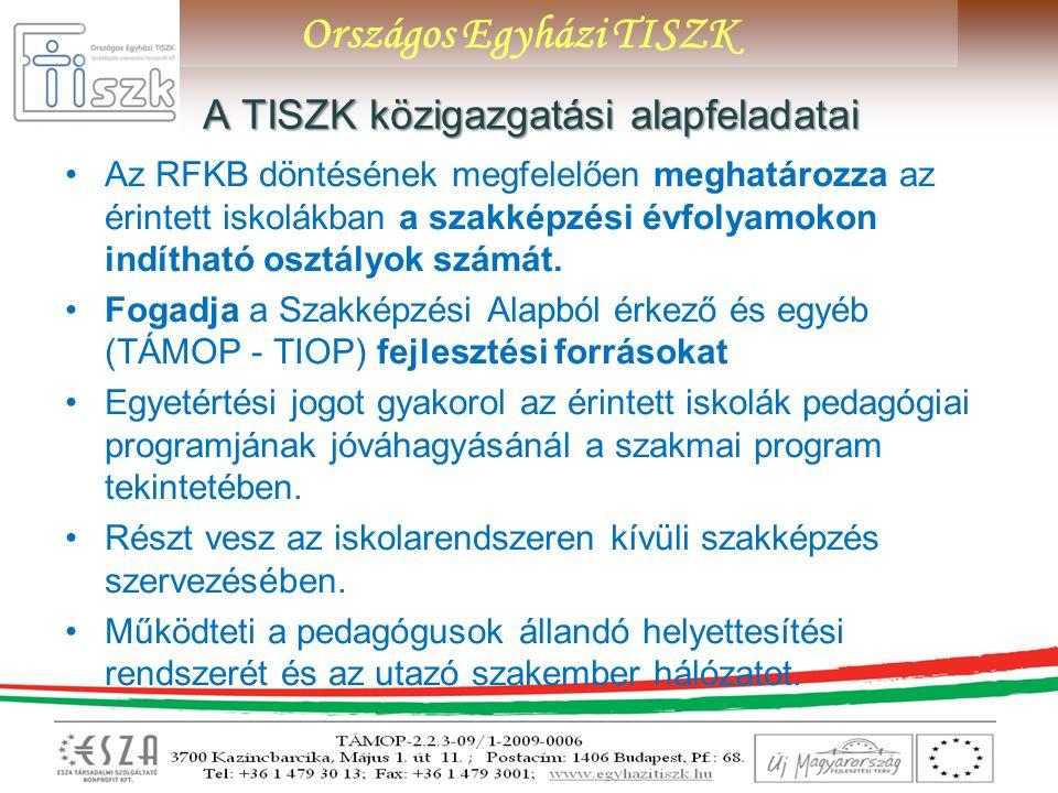 A TISZK közigazgatási alapfeladatai