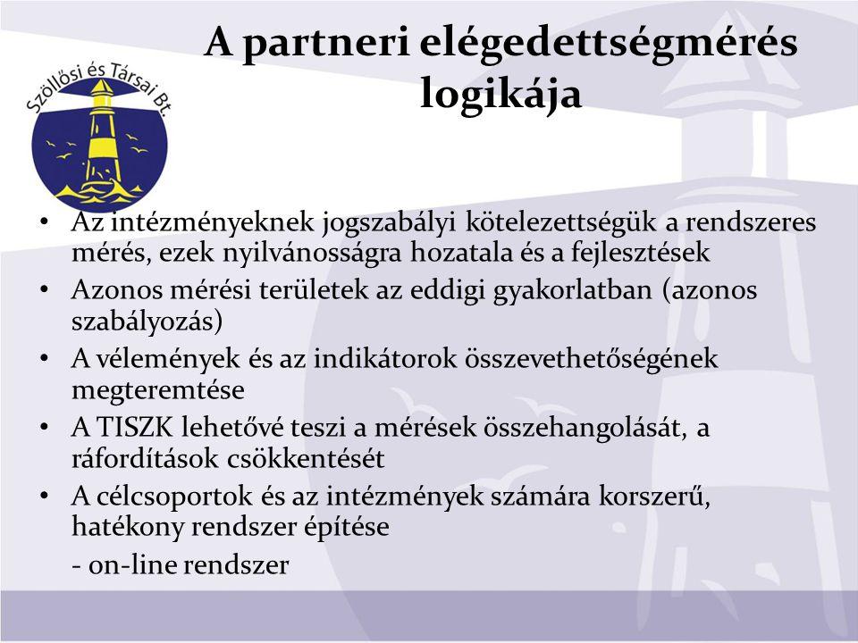 A partneri elégedettségmérés logikája