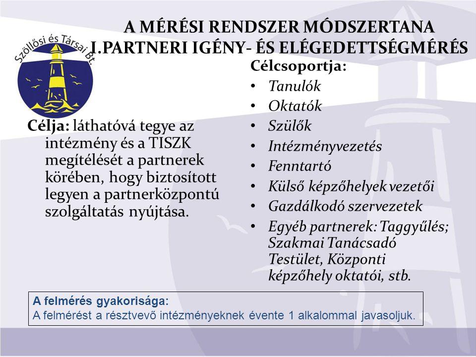 A MÉRÉSI RENDSZER MÓDSZERTANA I.PARTNERI IGÉNY- ÉS ELÉGEDETTSÉGMÉRÉS
