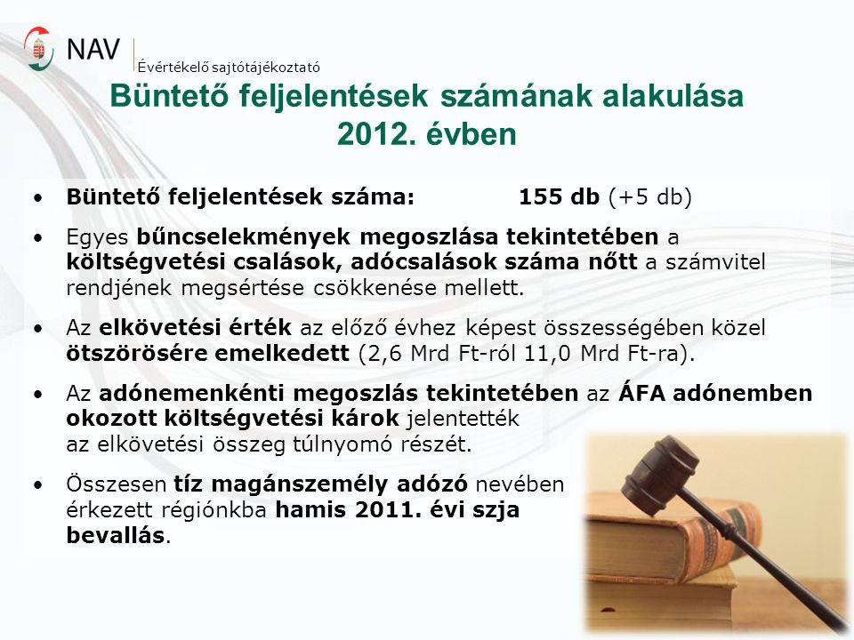 Büntető feljelentések számának alakulása 2012. évben