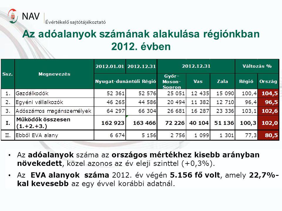 Az adóalanyok számának alakulása régiónkban 2012. évben