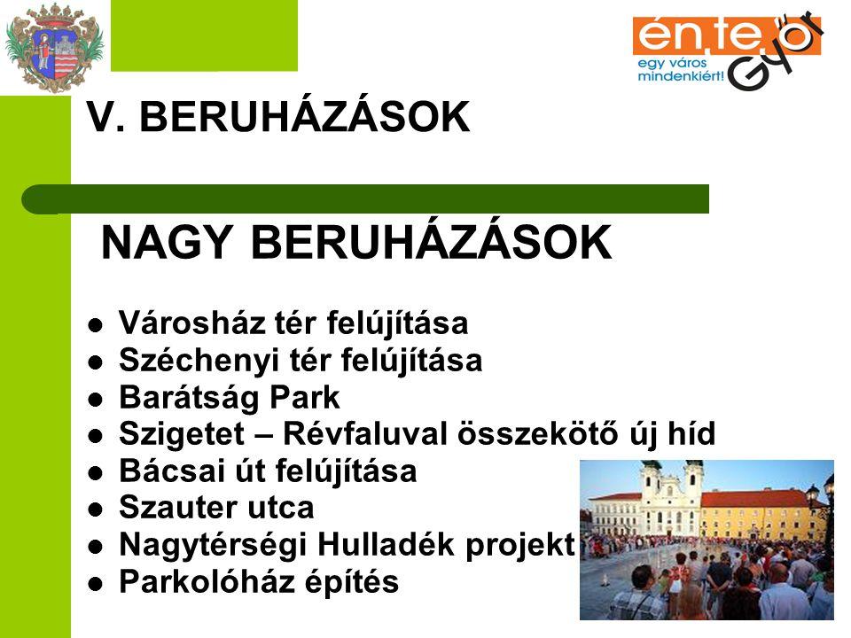 NAGY BERUHÁZÁSOK V. BERUHÁZÁSOK Városház tér felújítása