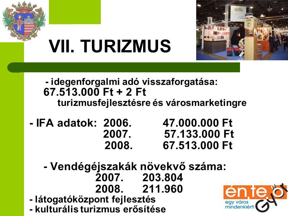 VII. TURIZMUS