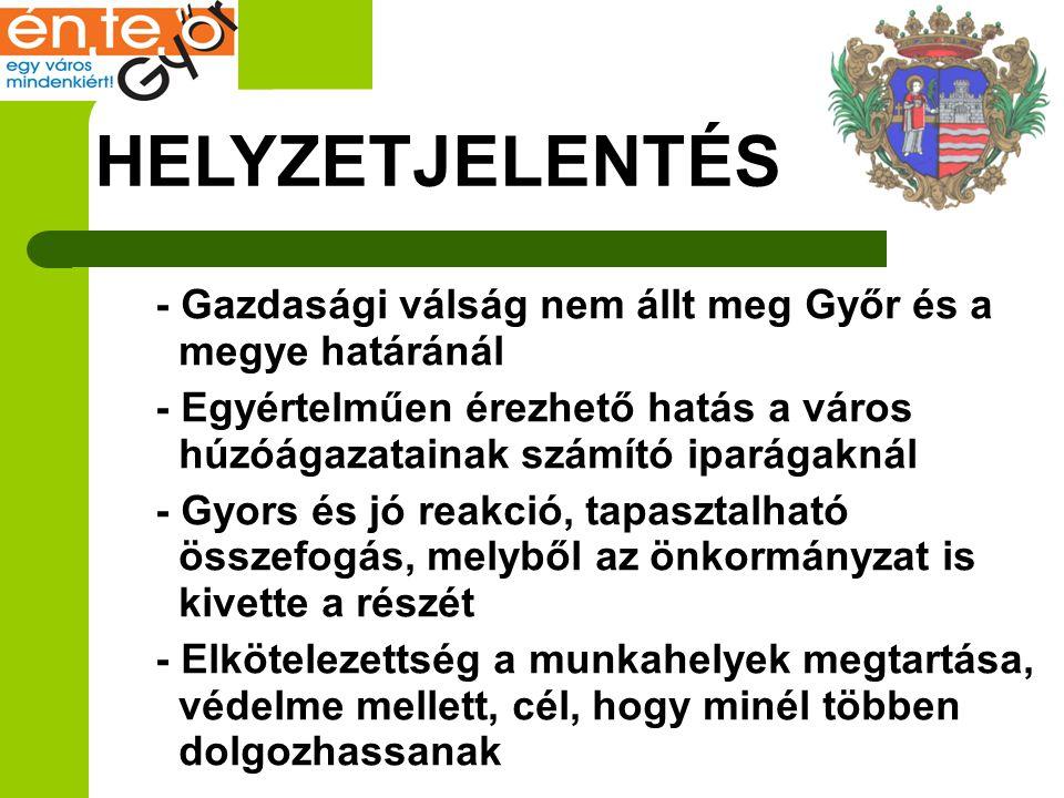 HELYZETJELENTÉS - Gazdasági válság nem állt meg Győr és a megye határánál.