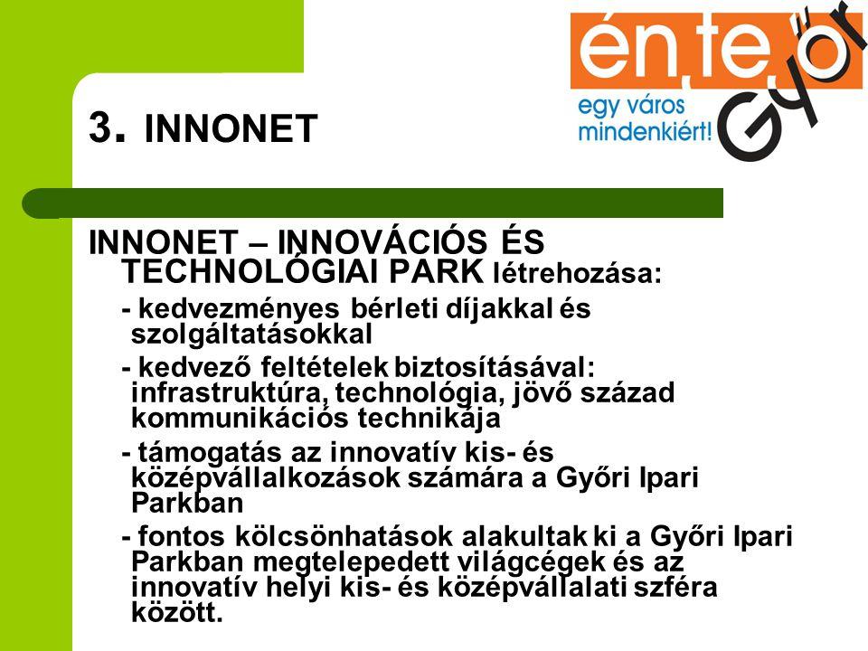 3. INNONET INNONET – INNOVÁCIÓS ÉS TECHNOLÓGIAI PARK létrehozása: