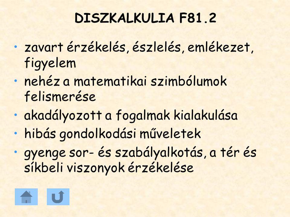 DISZKALKULIA F81.2 zavart érzékelés, észlelés, emlékezet, figyelem. nehéz a matematikai szimbólumok felismerése.