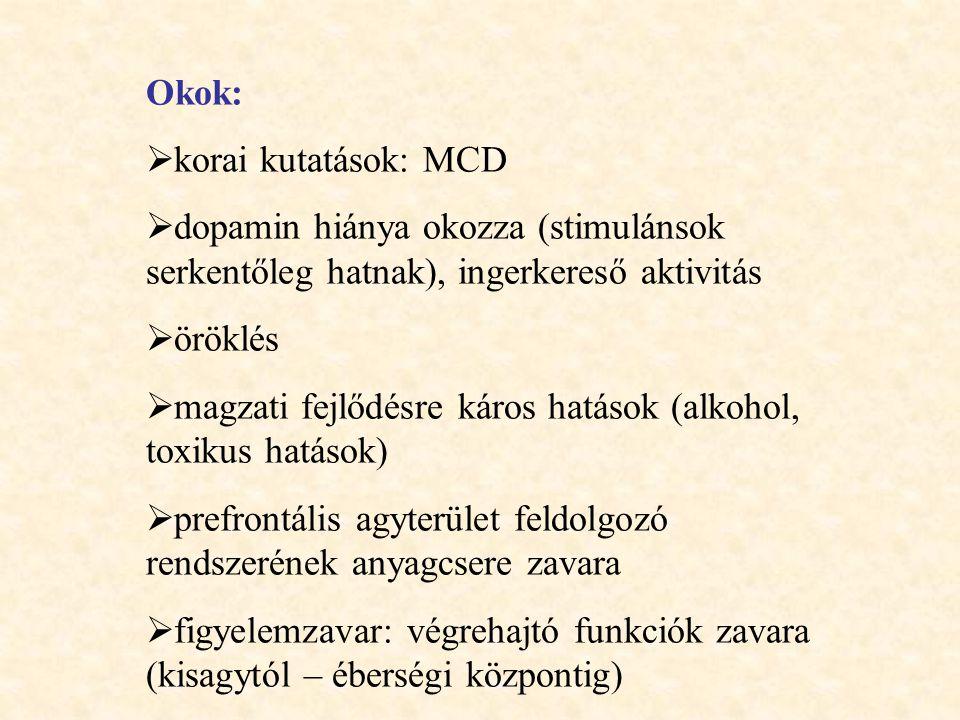 Okok: korai kutatások: MCD. dopamin hiánya okozza (stimulánsok serkentőleg hatnak), ingerkereső aktivitás.