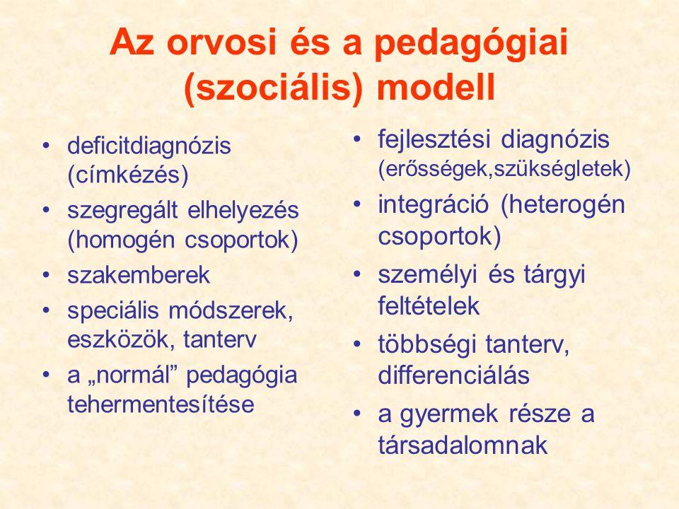 Az orvosi és a pedagógiai (szociális) modell