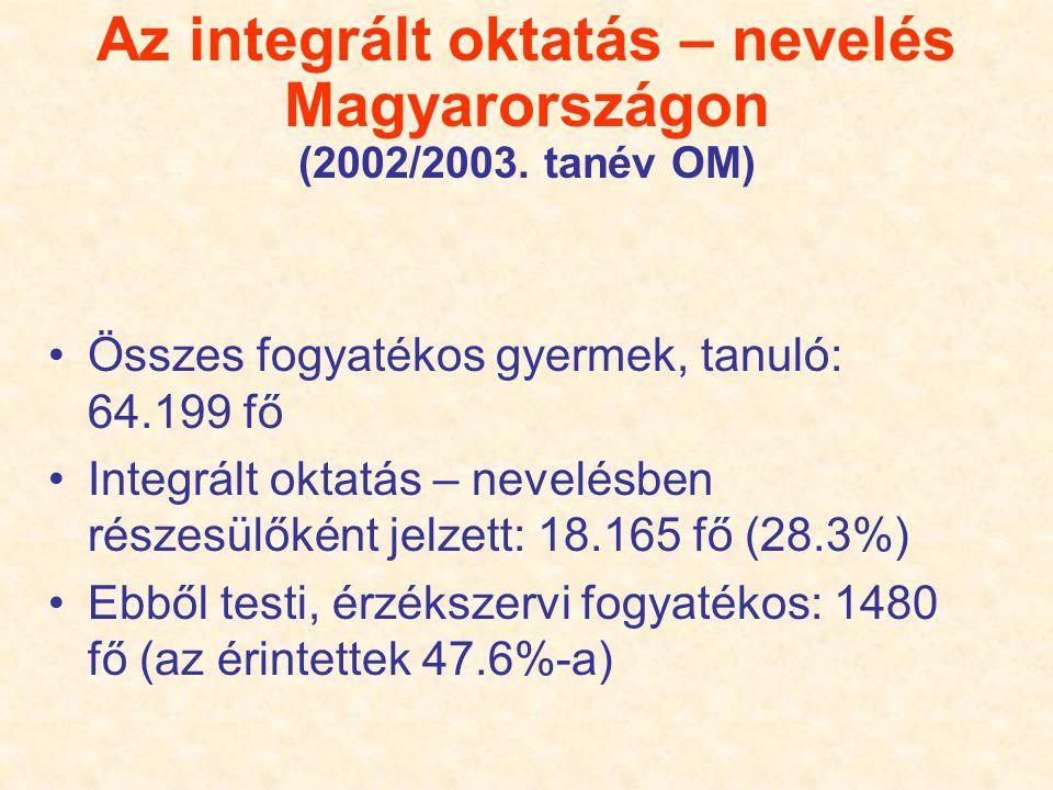 Az integrált oktatás – nevelés Magyarországon (2002/2003. tanév OM)