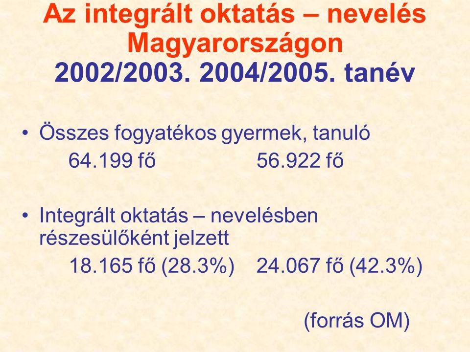 Az integrált oktatás – nevelés Magyarországon 2002/2003. 2004/2005