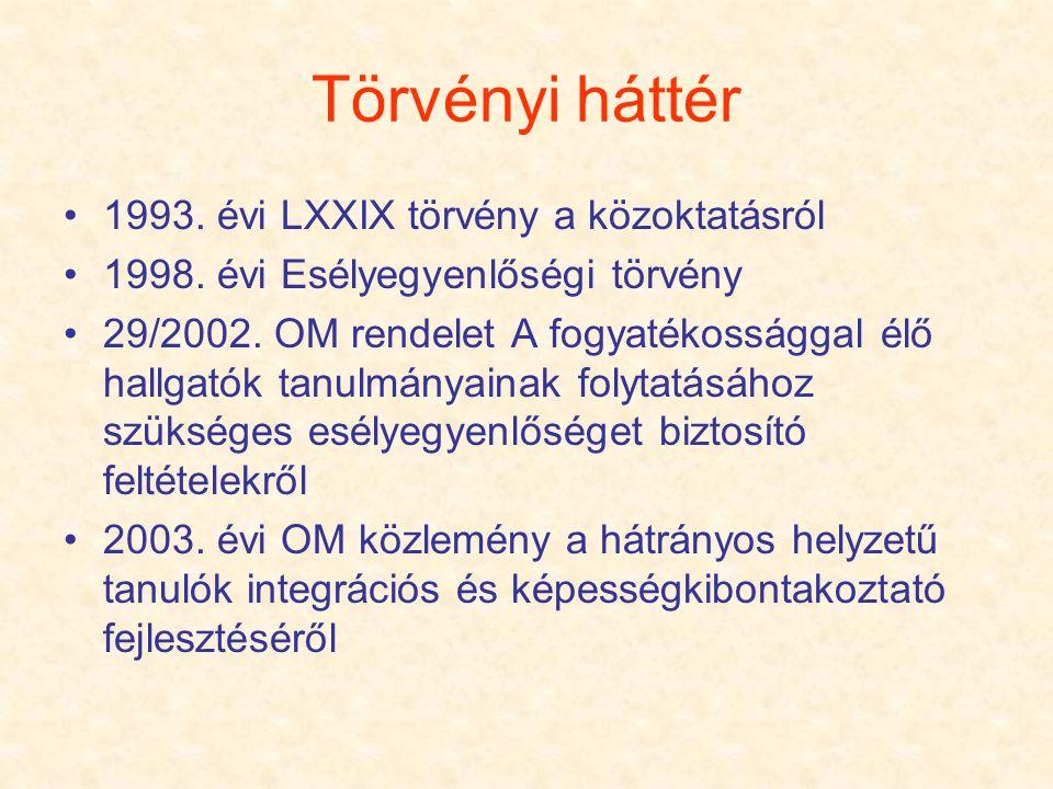 Törvényi háttér 1993. évi LXXIX törvény a közoktatásról