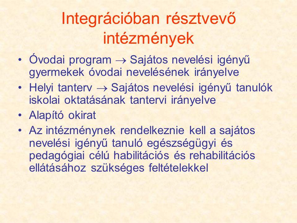 Integrációban résztvevő intézmények