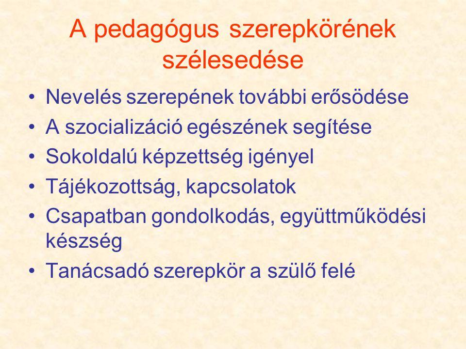 A pedagógus szerepkörének szélesedése