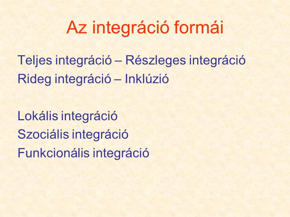 Az integráció formái Teljes integráció – Részleges integráció