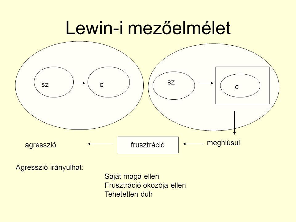 Lewin-i mezőelmélet sz sz c c frusztráció meghiúsul agresszió
