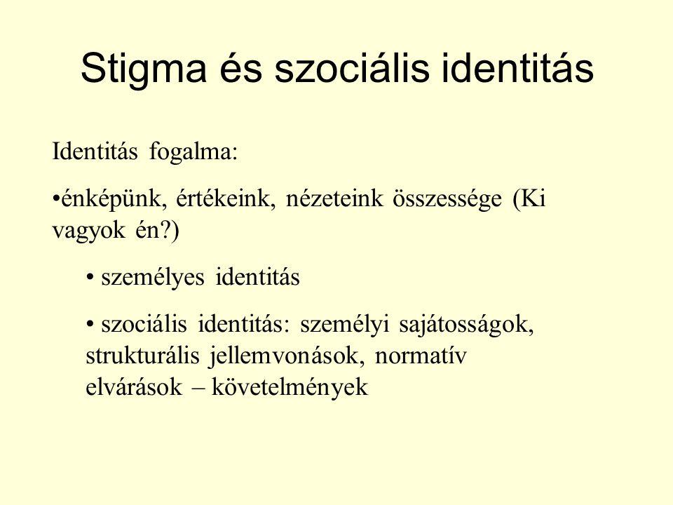 Stigma és szociális identitás