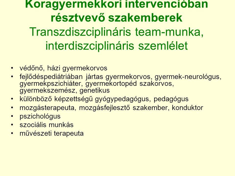 Koragyermekkori intervencióban résztvevő szakemberek Transzdiszciplináris team-munka, interdiszciplináris szemlélet