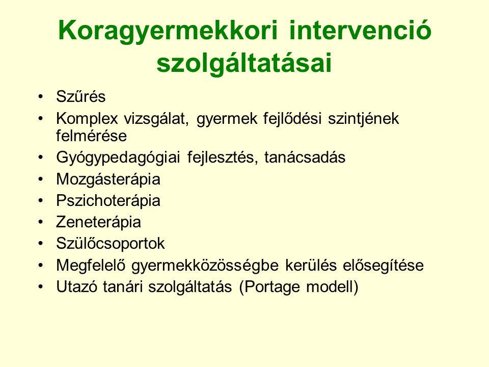 Koragyermekkori intervenció szolgáltatásai